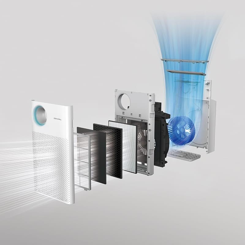 Сучасний очищувач повітря Coway Classic HEPA вуглецевий попередній фільтр