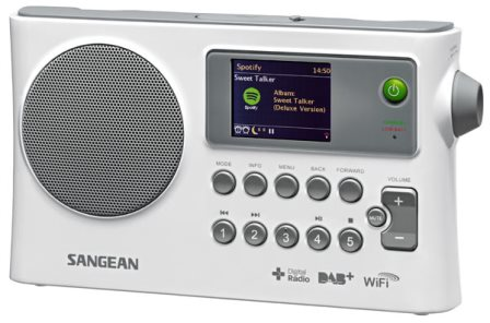 Фото радиоприемника с USB входом Sangean WFR-28C