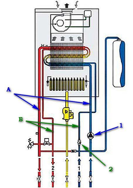 Котлы газовые - фото Схема работы двухконтурного котла с битермальным теплообменником