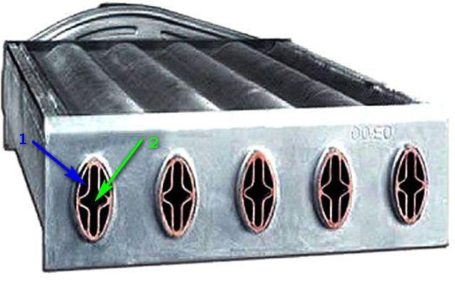 Котлы газовые - фото Строение каналов битермального теплообменника