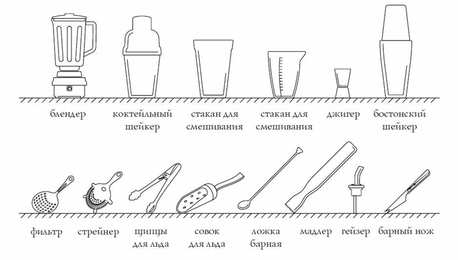 фото инструментов бармена и список