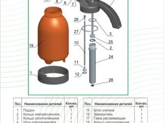 Пульверизаторы для воды - фото 3