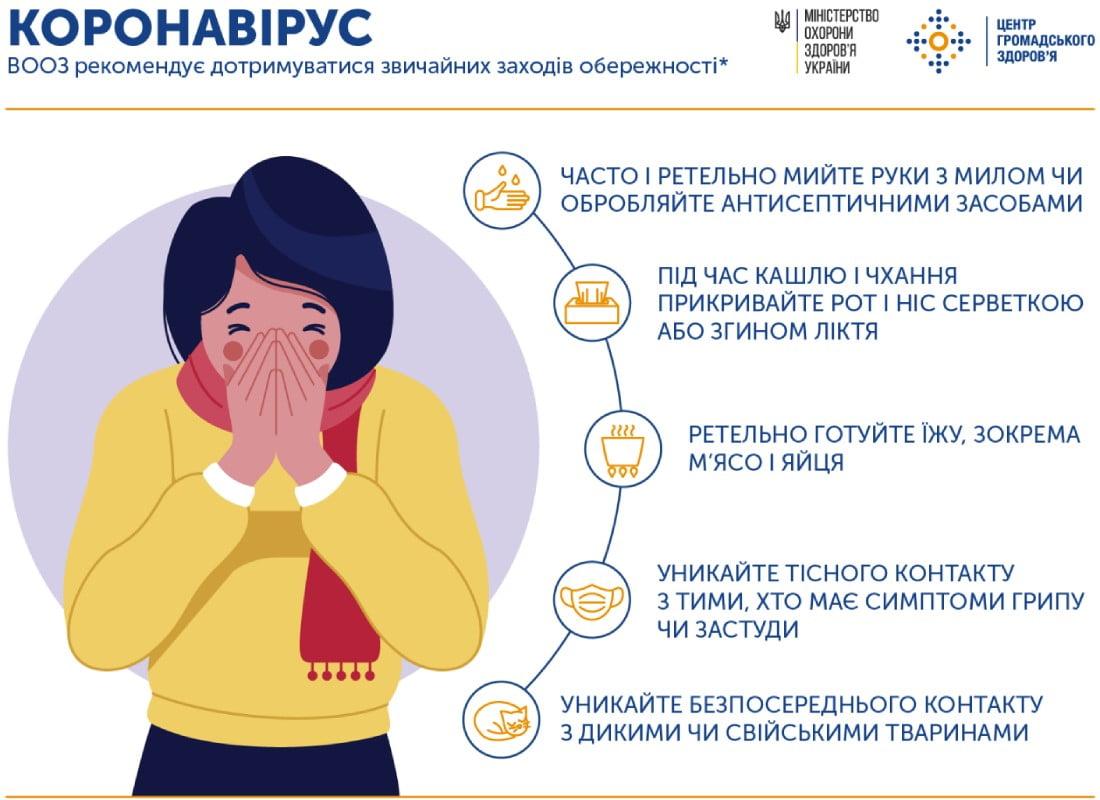 Рекомендации МОЗ по защите от коронавируса